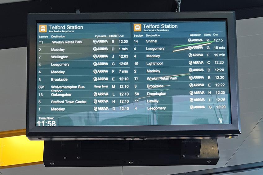 Summary board display